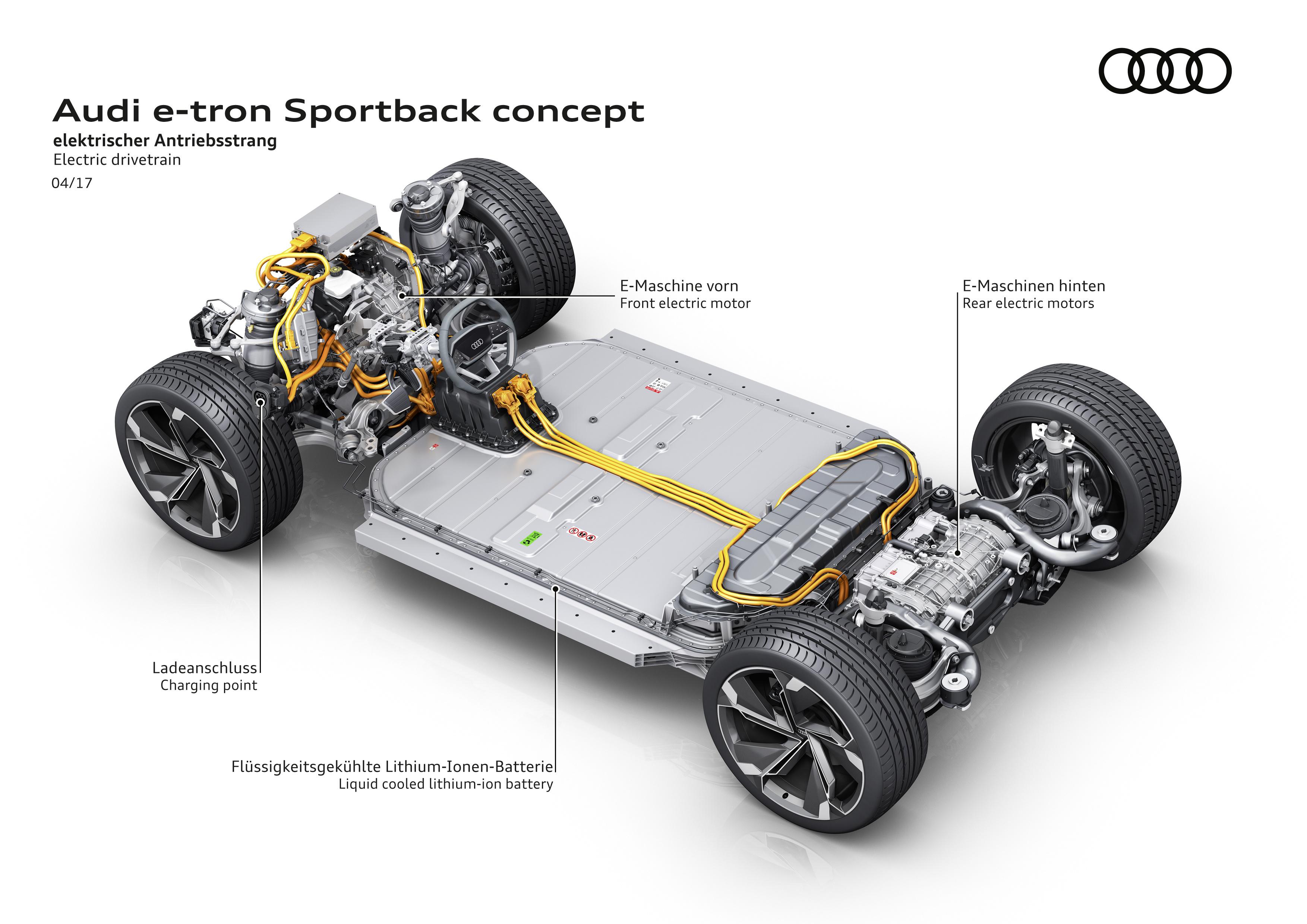 Audi e-tron Sportback 概念车面世,2019年开始量产! Audi e-tron ...