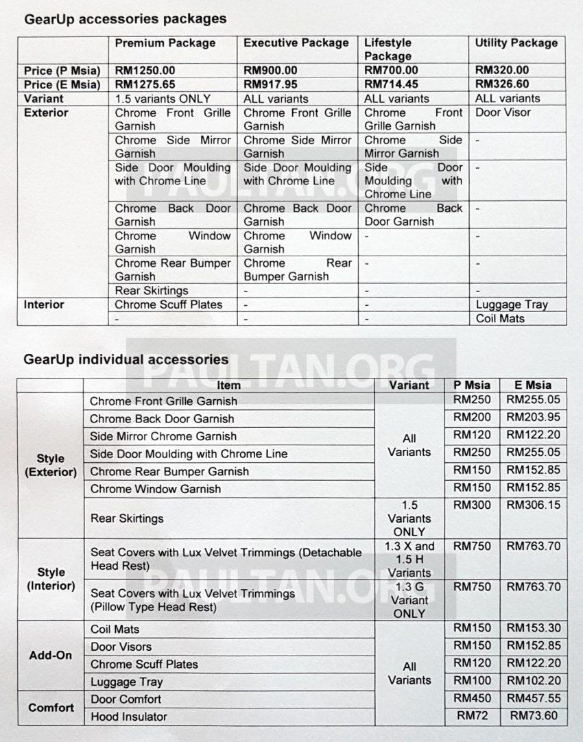 第三代 Perodua Myvi Gear Up 套件详细完整配备剖析! Image #48937