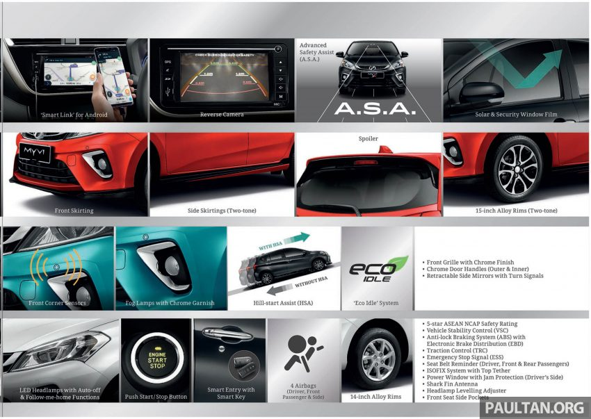 全新 Perodua Myvi 终于正式面市了,价格RM44-55K,全车系标配VSC+TRC以及LED头灯,顶配等级还有ASA! Image #48921