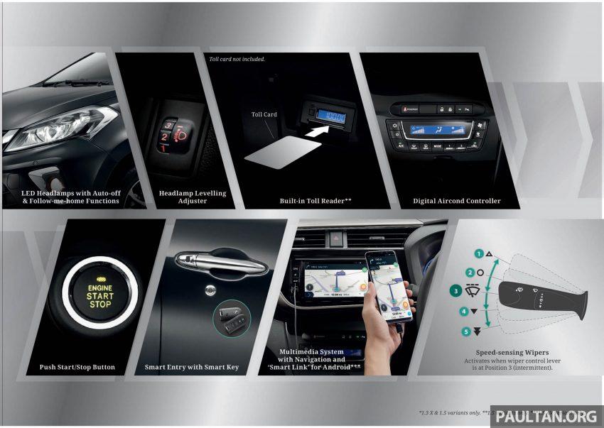 全新 Perodua Myvi 终于正式面市了,价格RM44-55K,全车系标配VSC+TRC以及LED头灯,顶配等级还有ASA! Image #48907
