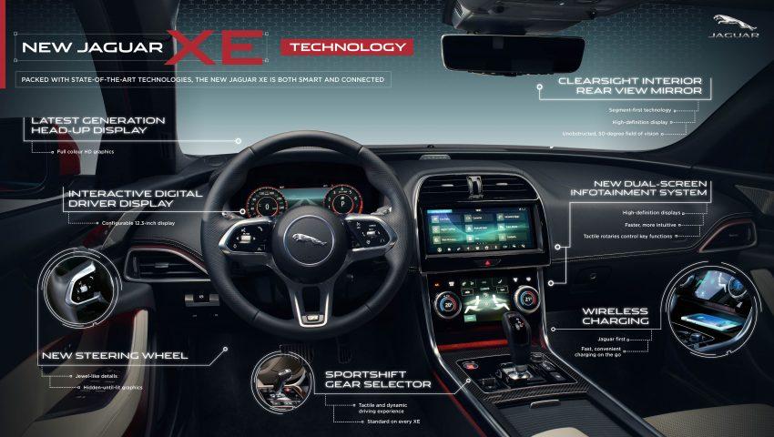 Jaguar XE 小改款发布,新引擎、外型设计再进化 Image #89101