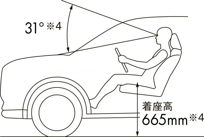 Daihatsu Rocky 正式在日本上市发售,价格从RM59k起 Image #110362