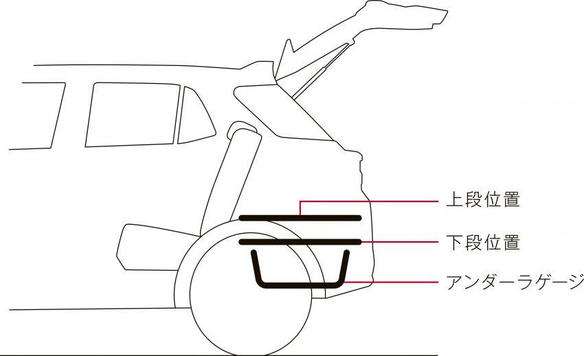 Daihatsu Rocky 正式在日本上市发售,价格从RM59k起 Image #110368