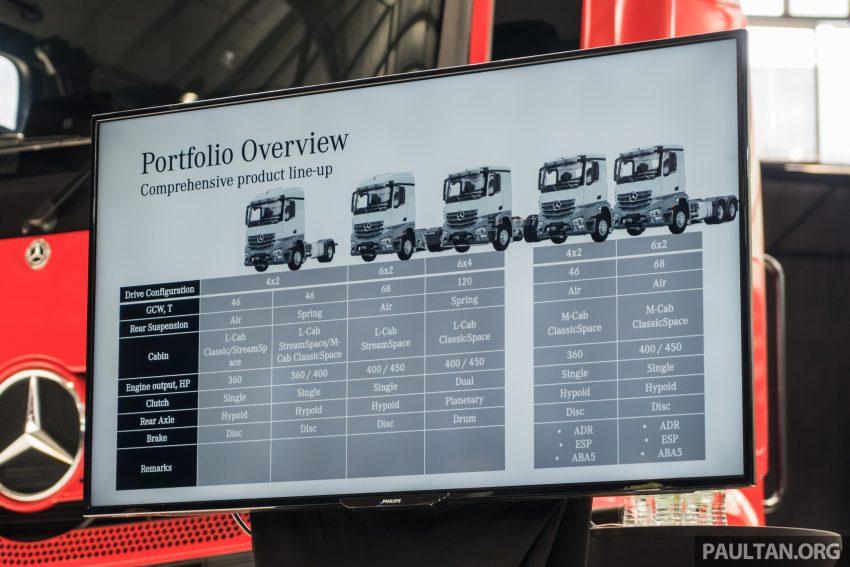 2020 Mercedes-Benz Actros 大型货卡本地上市, 10种不同车型版本供选择, 搭载AEB, ACC, LKAS等高科技安全配备 Image #130001