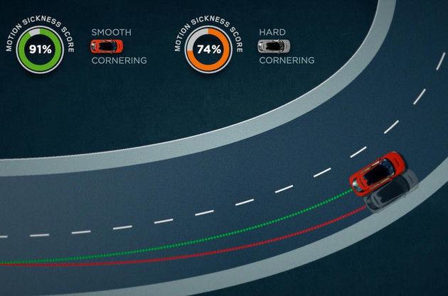 防止晕车!Jaguar Land Rover 研发舒适度侦测自驾系统 Image #130014