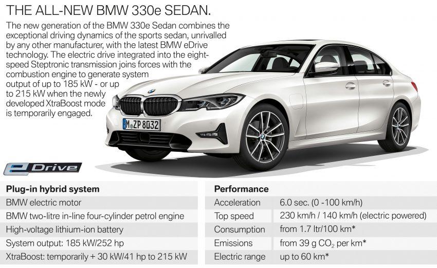 油电版G20 BMW 330e 现身Putrajaya, 本地面市时间有谱? Image #134467