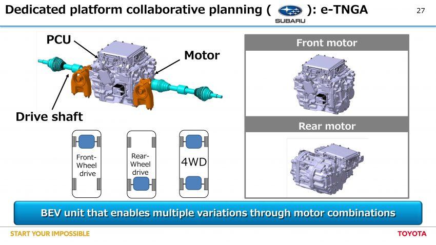 Subaru 将推出基于 e-TNGA 平台打造的中型纯电动 SUV Image #142424