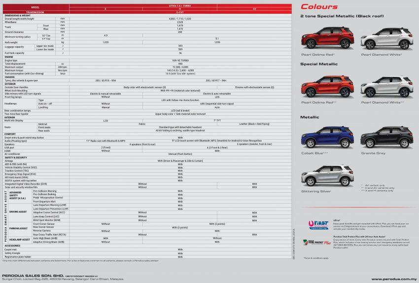 2021 Perodua Ativa 正式发布!三个等级售RM61,500起 Image #147552