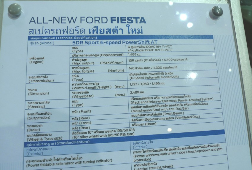 Ford EcoSport set to be second model built at Ford's new Thai plant – Fiesta goes the 1.5 Ti-VCT route in Thailand Image #96083