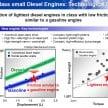 1.6 litre EDT turbodiesel 02