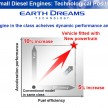 1.6 litre EDT turbodiesel 03