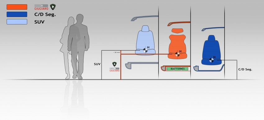 Proton showcases the EMAS, EMAS Country and EMAS3 trio of concepts at Geneva 2010! Image #182716