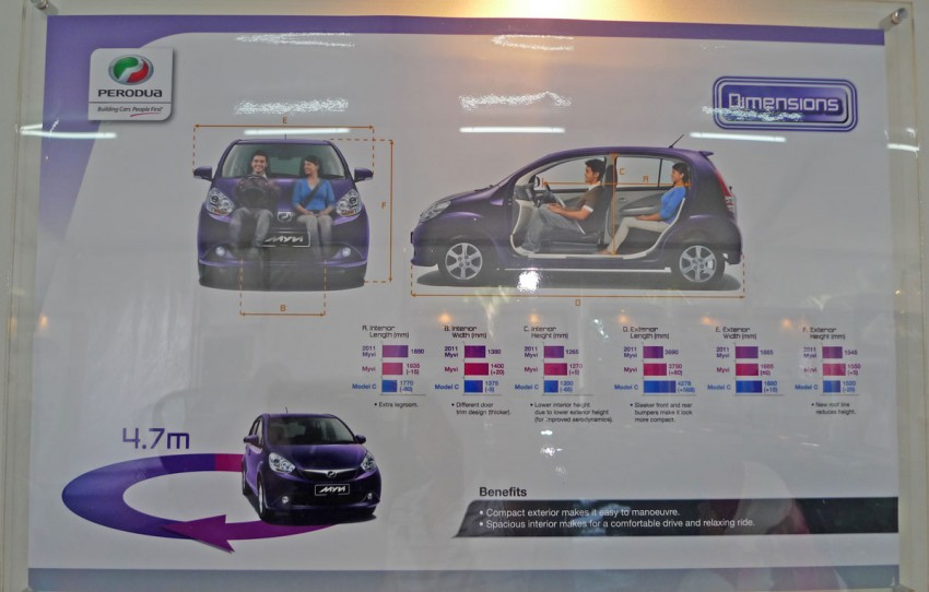 2011 Perodua Myvi – full details and first impressions Image #166896