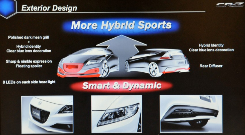 Delving into the details – interview with Norio Tomobe, Large Project Leader of the new facelifted Honda CR-Z Image #156757