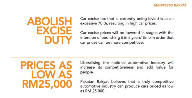 pr auto price