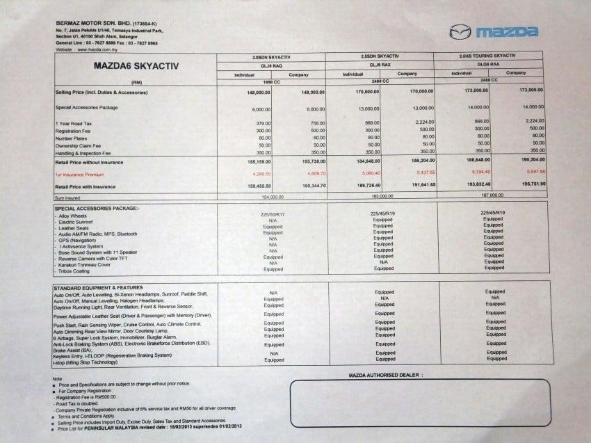 Mazda 6 officially launched – 2.0 sedan priced at RM159k, 2.5 sedan at RM190k, 2.5 Touring at RM194k Image #162766
