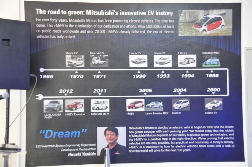 Mitsubishi i-MiEV launched in Malaysia for RM136k – the first all-electric vehicle to be sold in this country Image #162925