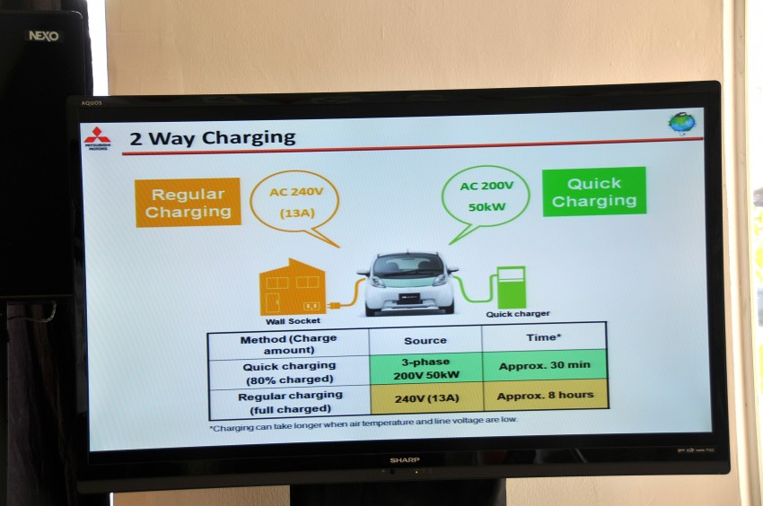 Mitsubishi i-MiEV launched in Malaysia for RM136k – the first all-electric vehicle to be sold in this country Image #162939
