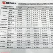 s-series-pricelist