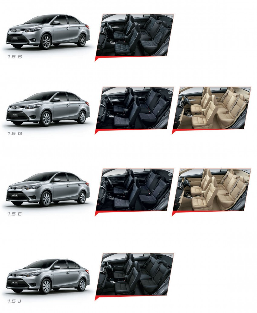 2013 Toyota Vios launched in Thailand – full details Image #163523