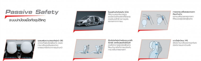 2013 Toyota Vios launched in Thailand – full details Image #163528