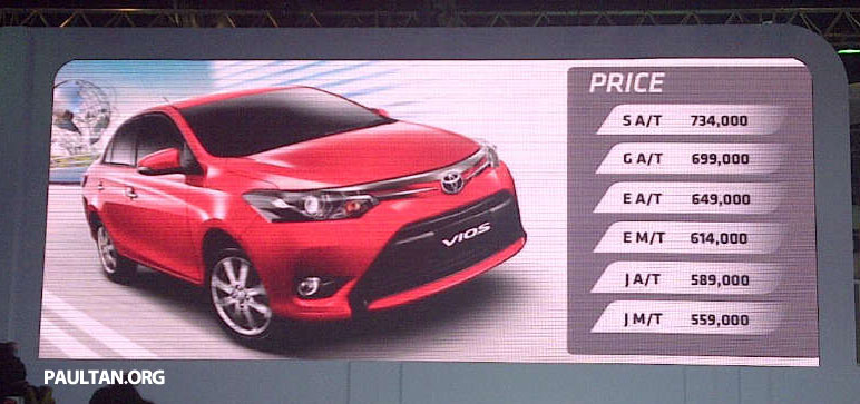 2013 Toyota Vios launched in Thailand – full details Image #163557