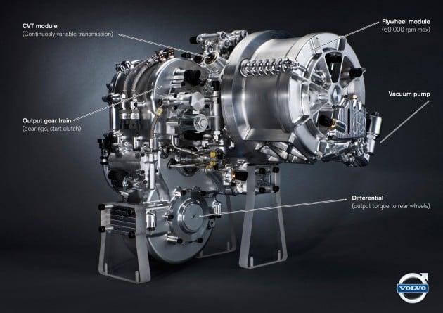 Volvo_Flywheel_KERS_02