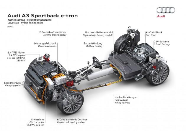 Audi_A3_Sportback_e-tron_03