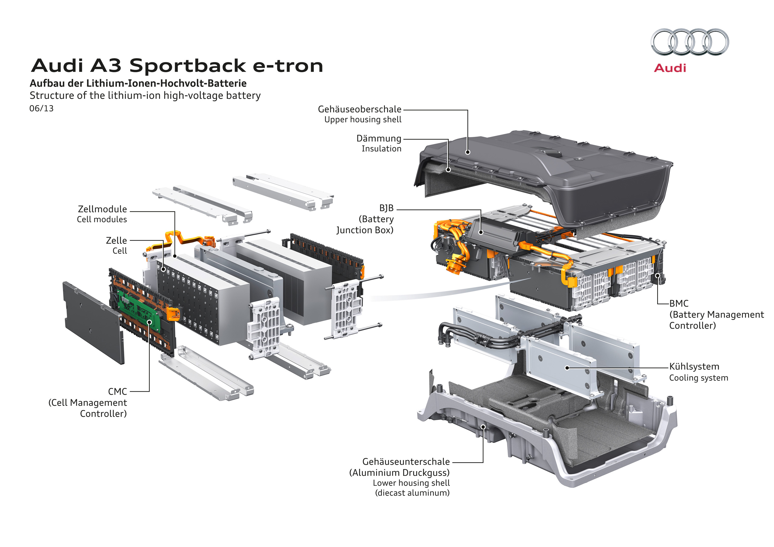 Audi A3 Sportback E Tron Enters Production Late 2013 Paul