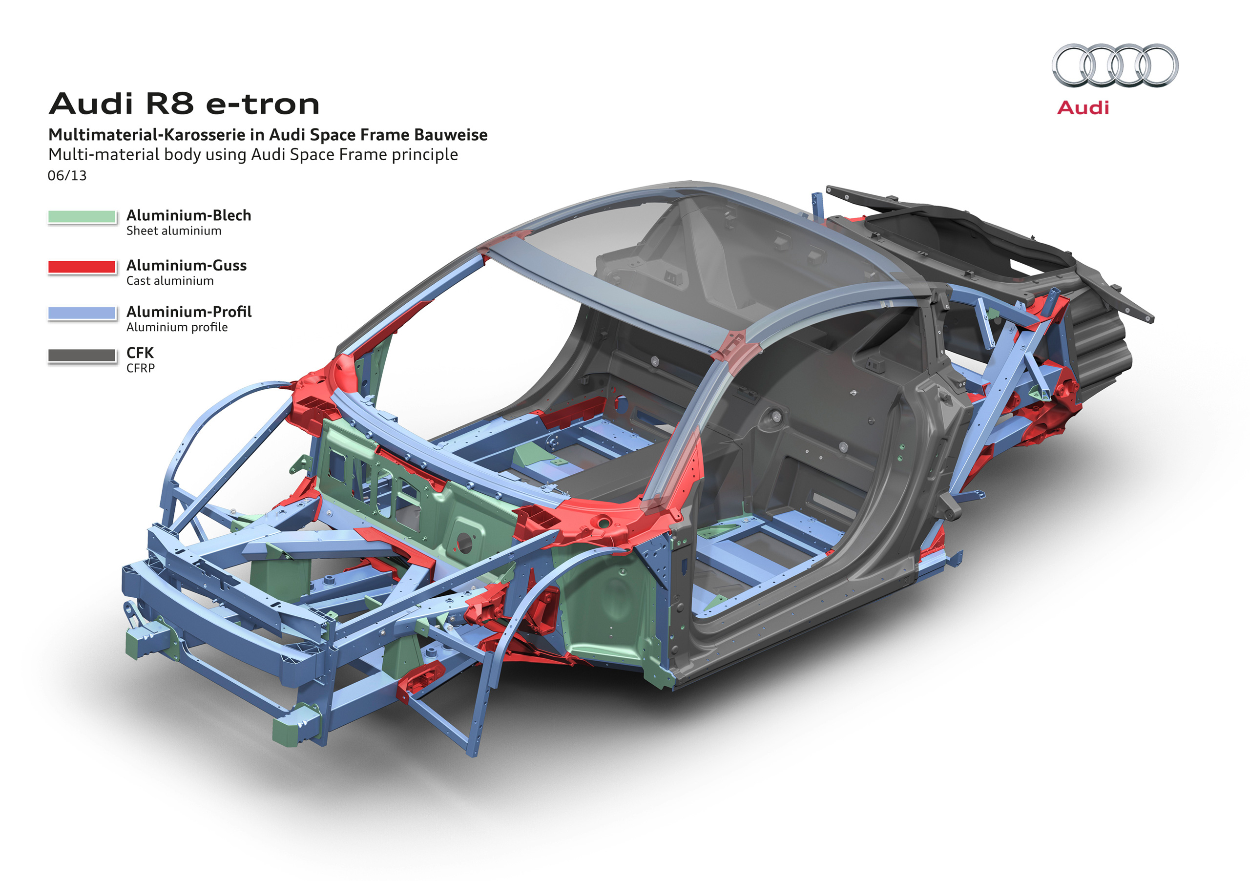 All-electric Audi R8 e-tron not production-feasible yet ...