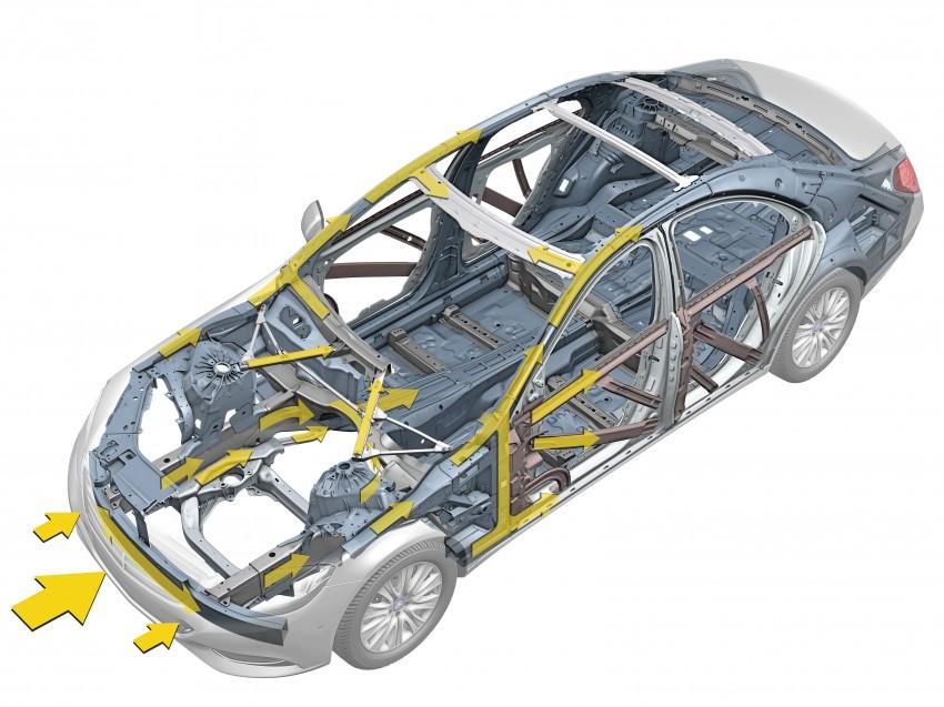 W222 Mercedes-Benz S-Class – official details Image #174788