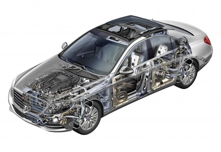 W222 Mercedes-Benz S-Class – official details Image #174789
