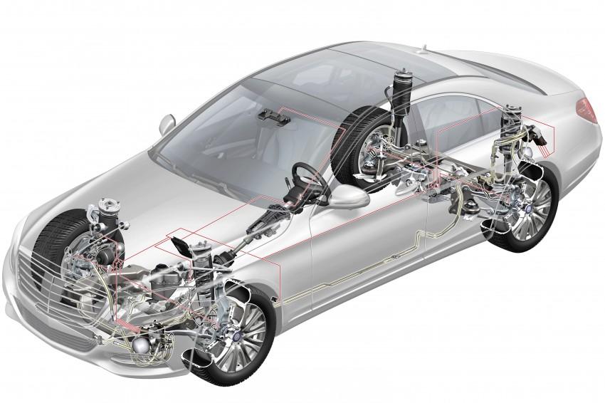 W222 Mercedes-Benz S-Class – official details Image #174814