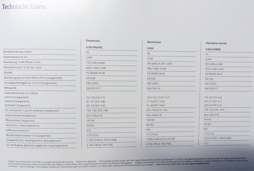 W222 Mercedes-Benz S-Class brochure leaked! Image #174197