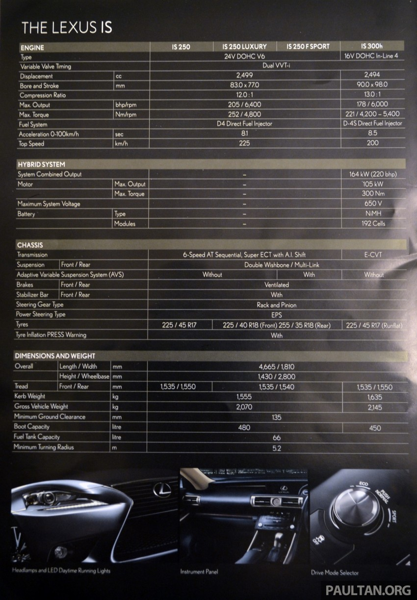 New Lexus IS launched – four variants, from RM270k Image #183091