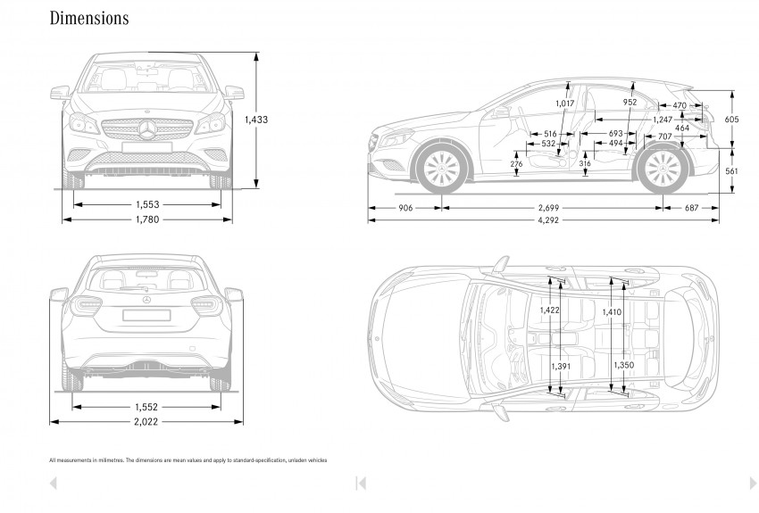 Mercedes-Benz A-Class launched – A 200, A 250 Sport Image #183364