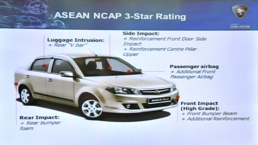 Proton Saga SV launched – from RM33,438 OTR Image #180567