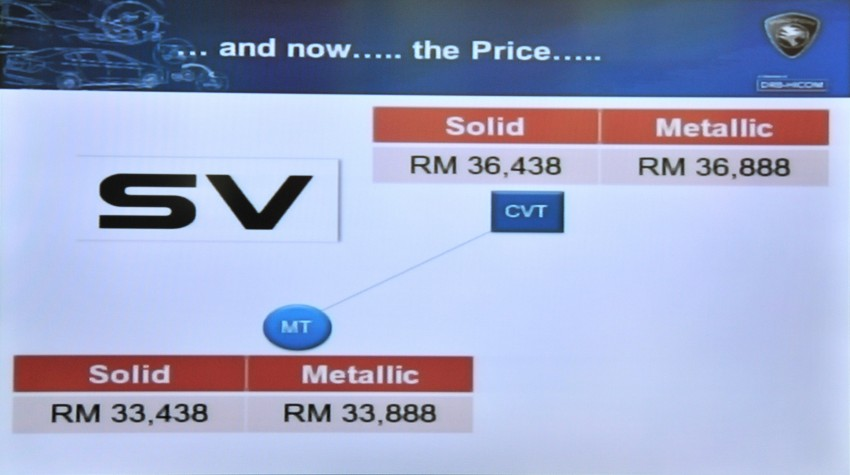 Proton Saga SV launched – from RM33,438 OTR Image #180570
