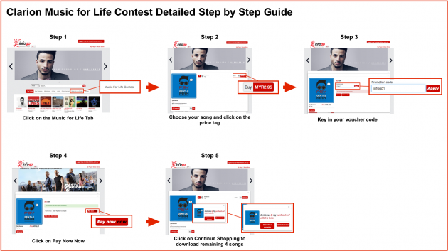 Detailed Step by Step Guide (after sign up)