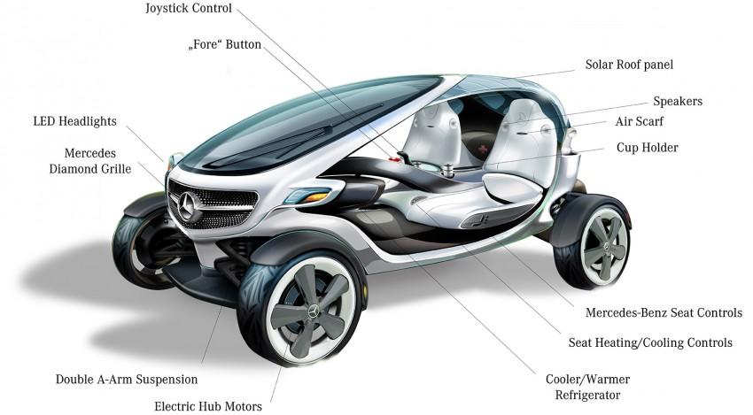 Mercedes-Benz Vision Golf Cart – future fore play? Image #188882