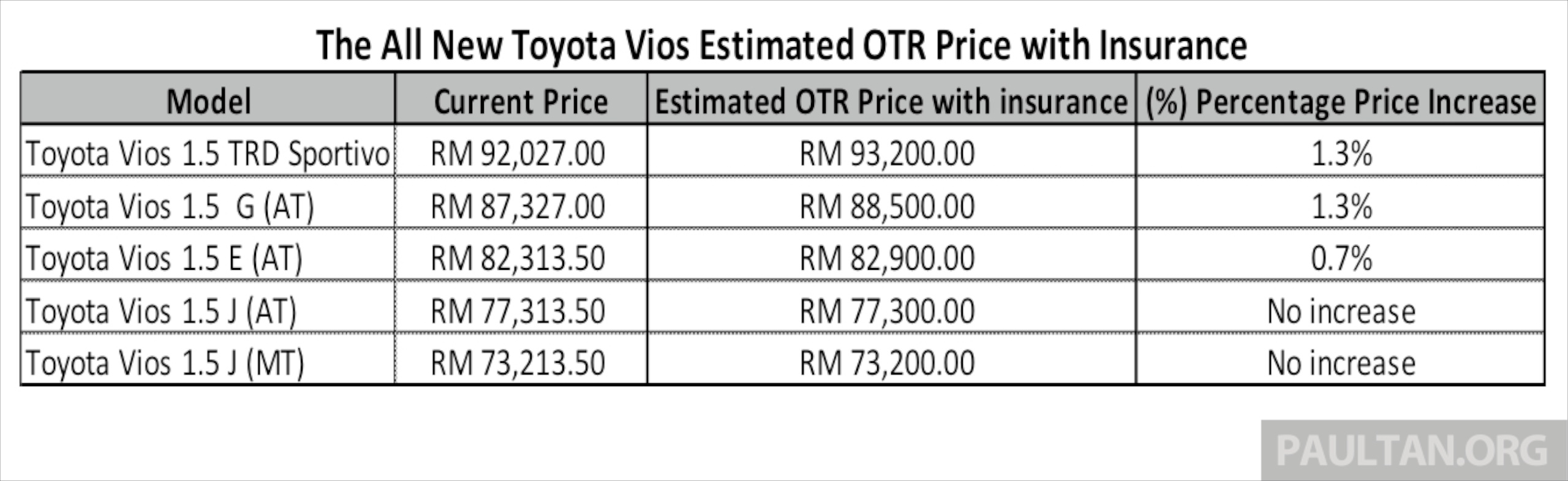 Car price list after gst