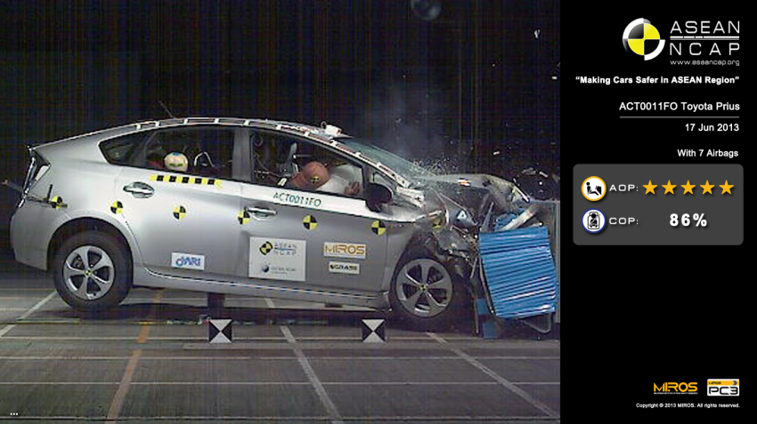ASEAN NCAP second phase results for 11 cars tested – Toyota Prius, Honda Civic, Subaru XV get 5 stars Image #195354