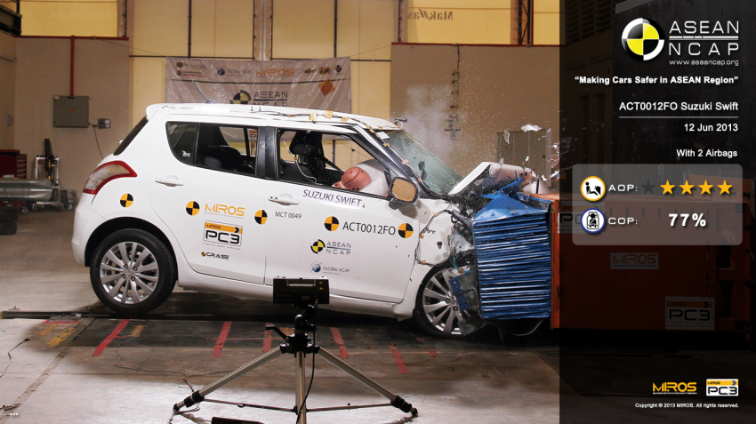 ASEAN NCAP second phase results for 11 cars tested – Toyota Prius, Honda Civic, Subaru XV get 5 stars Image #195355