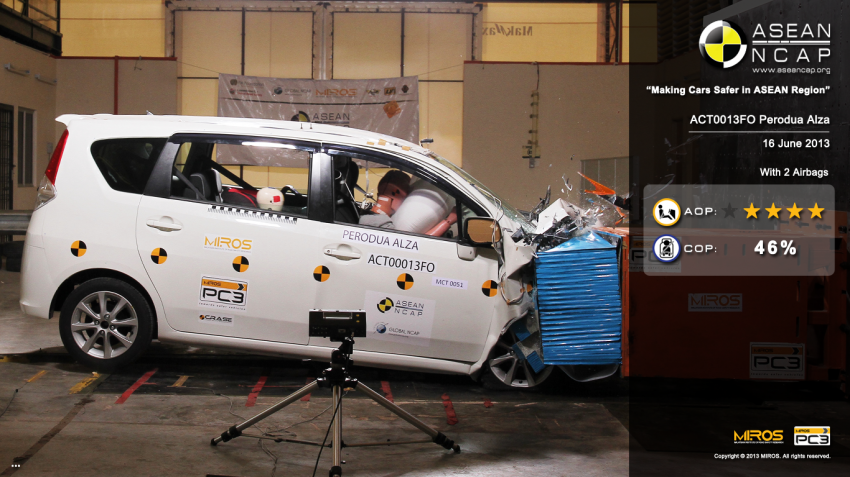 ASEAN NCAP second phase results for 11 cars tested – Toyota Prius, Honda Civic, Subaru XV get 5 stars Image #195356