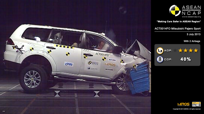 ASEAN NCAP second phase results for 11 cars tested – Toyota Prius, Honda Civic, Subaru XV get 5 stars Image #195357