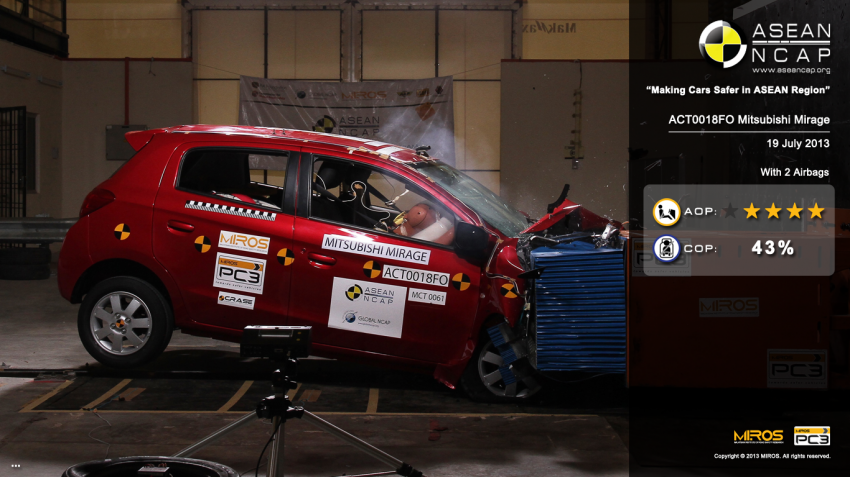 ASEAN NCAP second phase results for 11 cars tested – Toyota Prius, Honda Civic, Subaru XV get 5 stars Image #195363