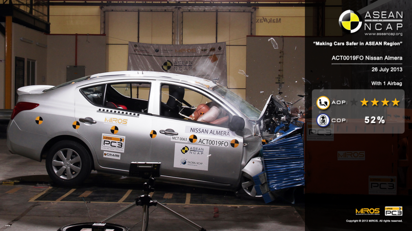 ASEAN NCAP second phase results for 11 cars tested – Toyota Prius, Honda Civic, Subaru XV get 5 stars Image #195364