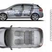 Peugeot 308 Gallery-29