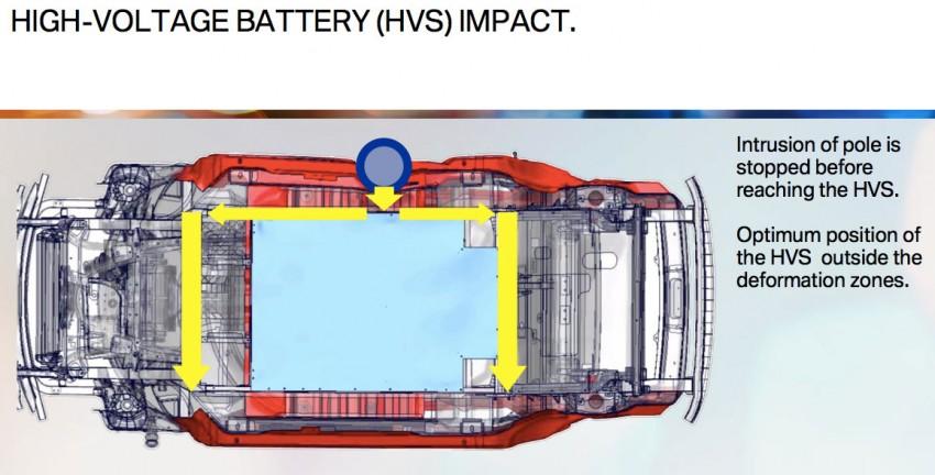 BMW i3 official debut – full details on BMW's new EV Image #191543