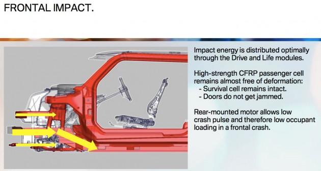 bmw-i3-frontal-impact